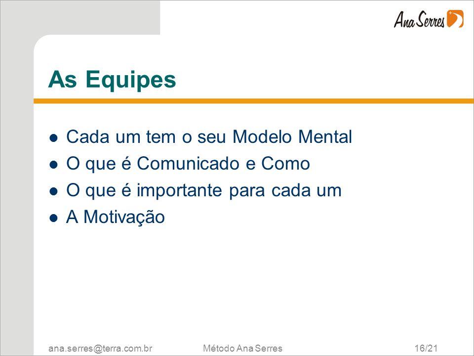 As Equipes Cada um tem o seu Modelo Mental O que é Comunicado e Como