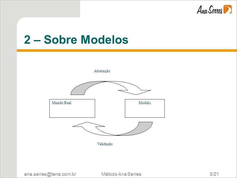 2 – Sobre Modelos Método Ana Serres 5/21 Mundo Real Modelo Abstração