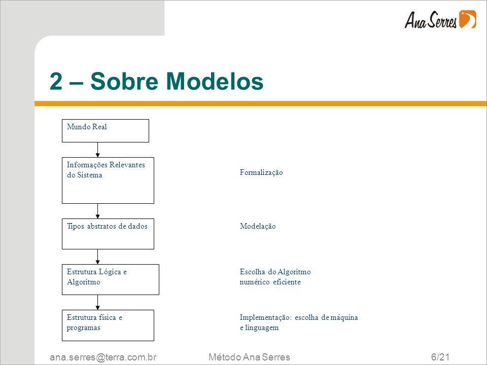 2 – Sobre Modelos Método Ana Serres 6/21 Mundo Real