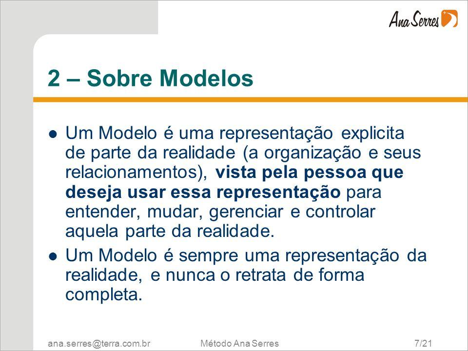 2 – Sobre Modelos