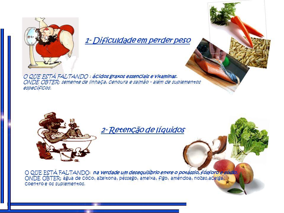 1- Dificuldade em perder peso