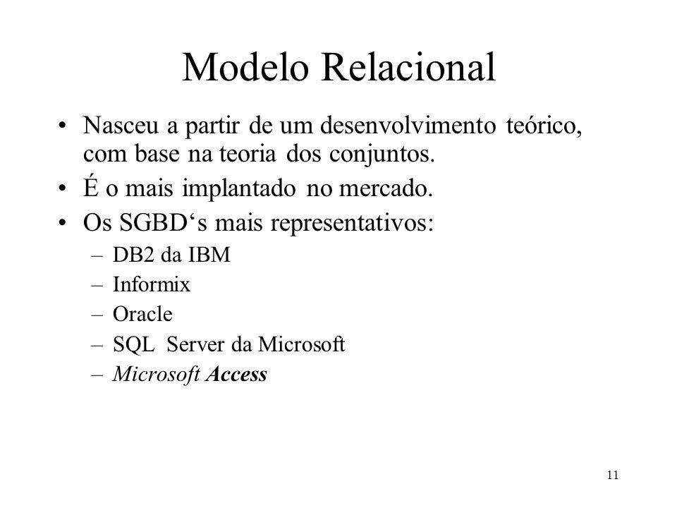 Modelo Relacional Nasceu a partir de um desenvolvimento teórico, com base na teoria dos conjuntos. É o mais implantado no mercado.