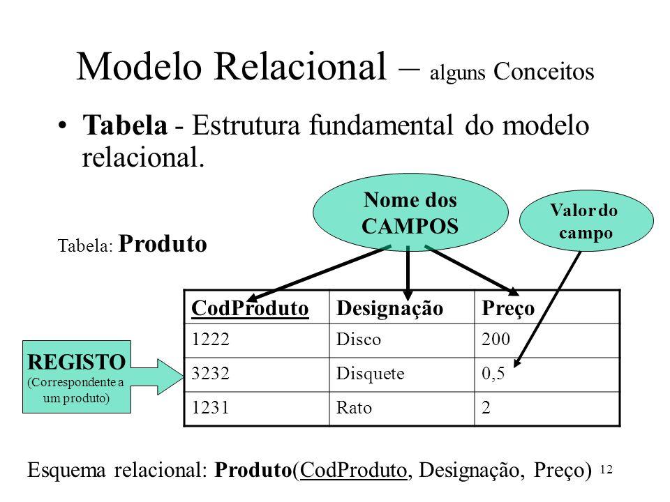 Modelo Relacional – alguns Conceitos