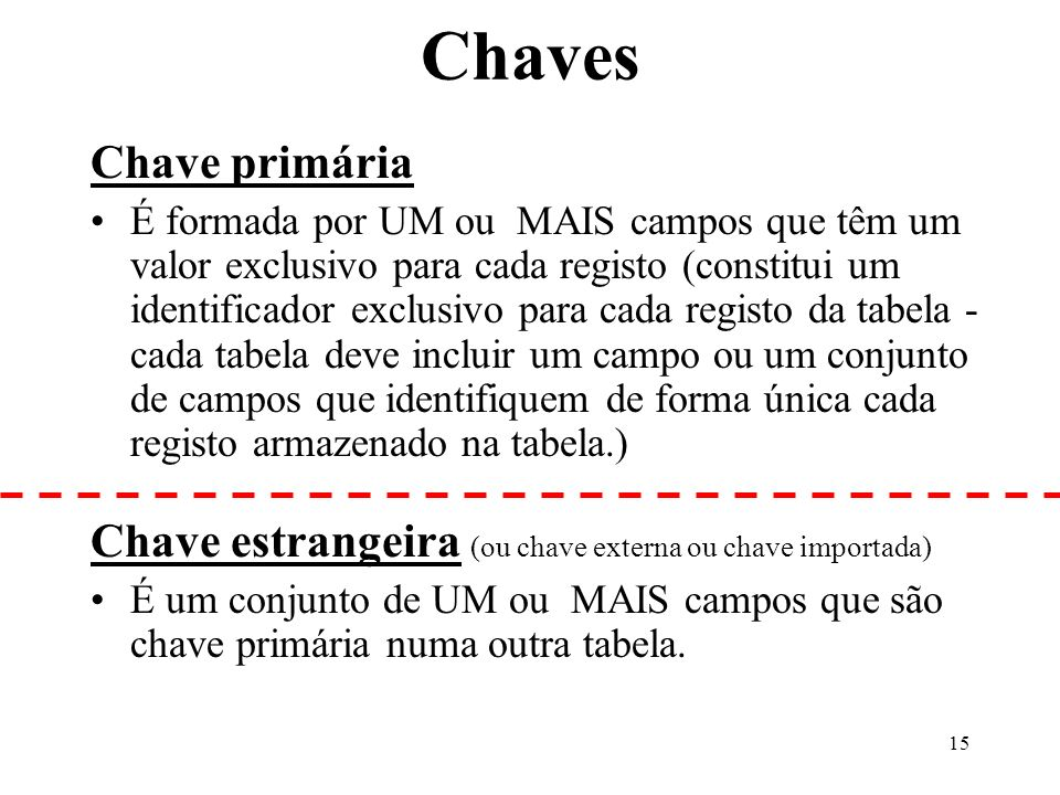 Chaves Chave primária.