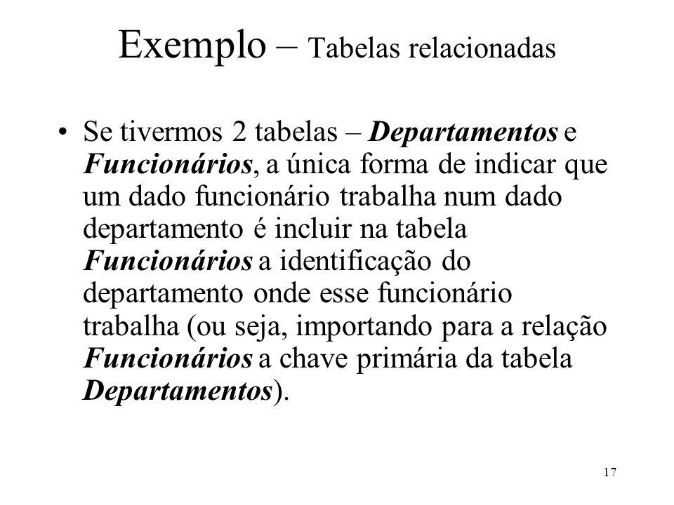 Exemplo – Tabelas relacionadas