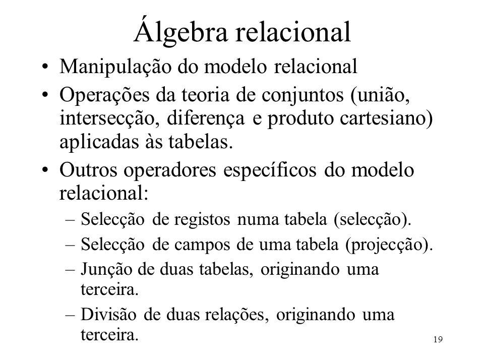 Álgebra relacional Manipulação do modelo relacional
