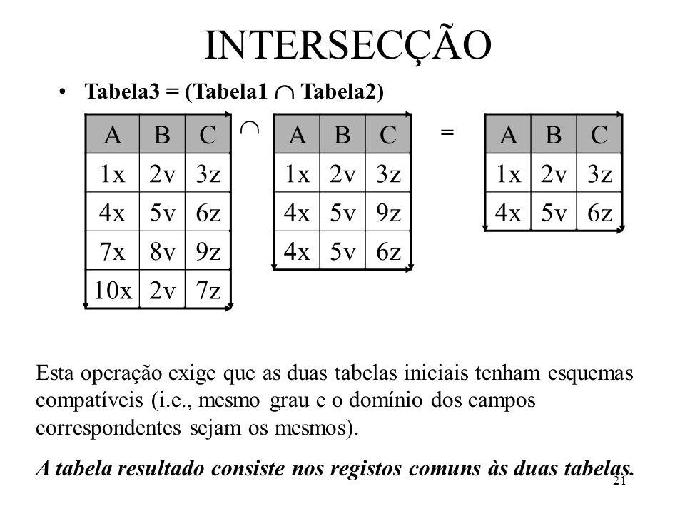INTERSECÇÃO A B C 1x 2v 3z 4x 5v 6z 7x 8v 9z 10x 7z A B C 1x 2v 3z 4x