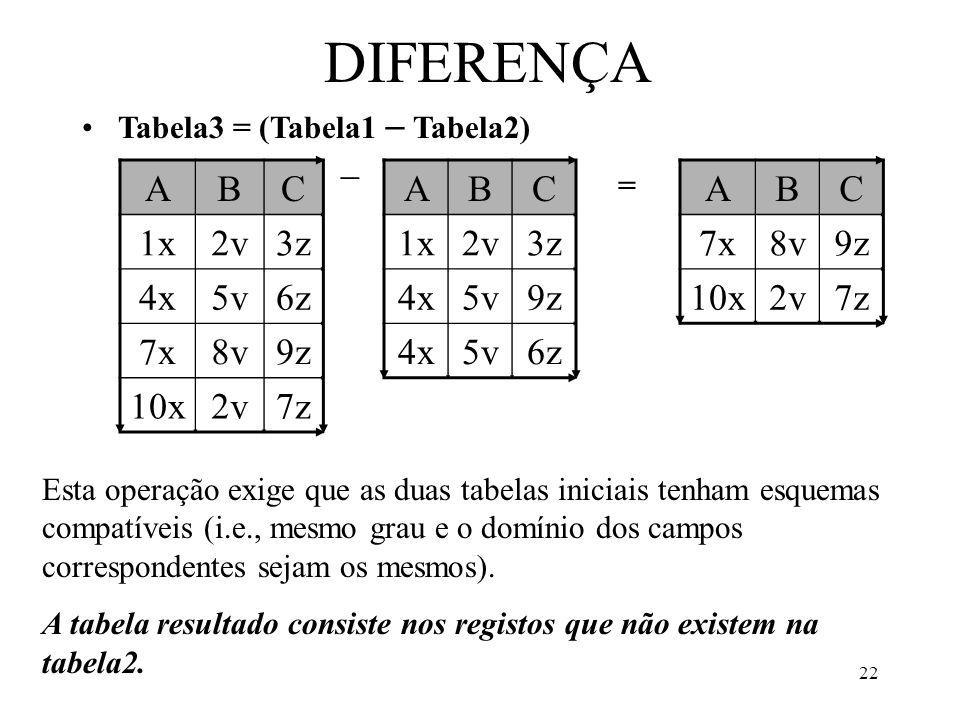 DIFERENÇA A B C 1x 2v 3z 4x 5v 6z 7x 8v 9z 10x 7z A B C 1x 2v 3z 4x 5v