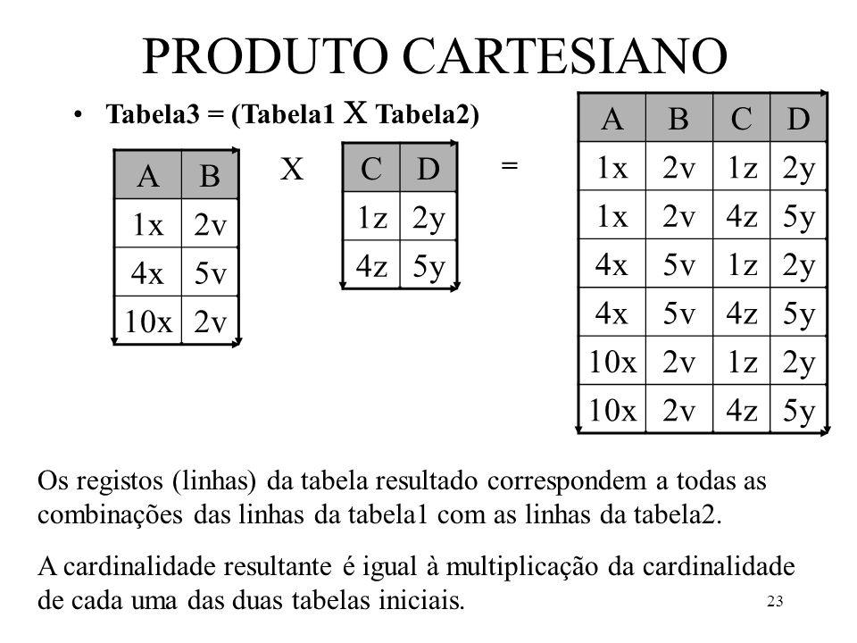 PRODUTO CARTESIANO A B C D 1x 2v 1z 2y 4z 5y 4x 5v 10x C D 1z 2y 4z 5y