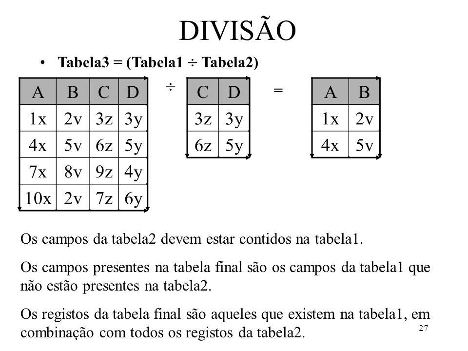DIVISÃO A B C D 1x 2v 3z 3y 4x 5v 6z 5y 7x 8v 9z 4y 10x 7z 6y C D 3z