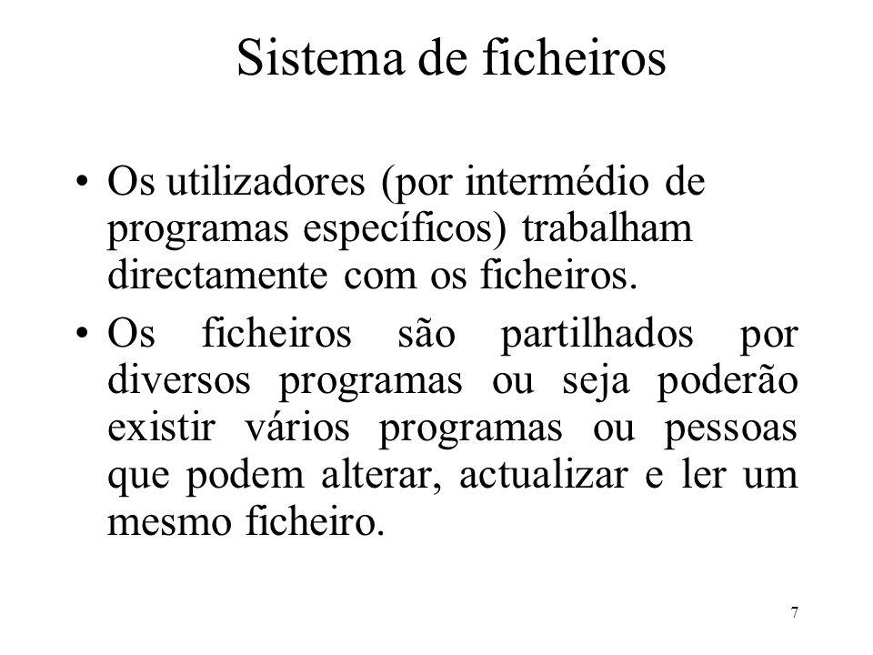 Sistema de ficheiros Os utilizadores (por intermédio de programas específicos) trabalham directamente com os ficheiros.