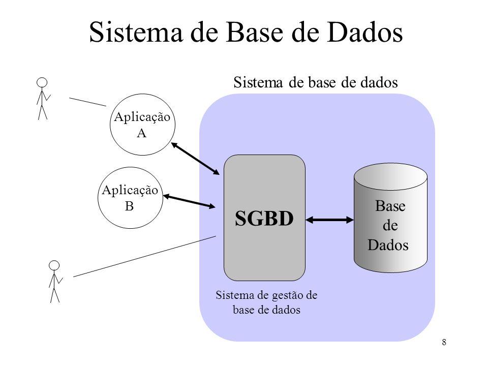 Sistema de Base de Dados