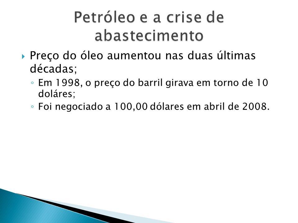 Petróleo e a crise de abastecimento