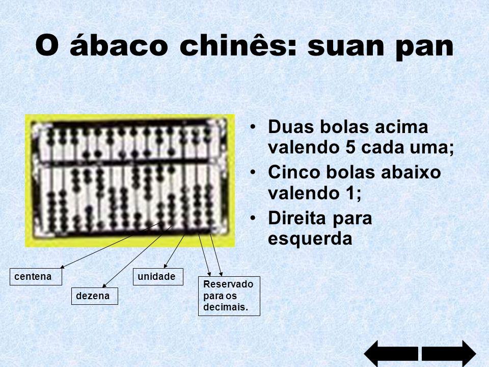 O ábaco chinês: suan pan