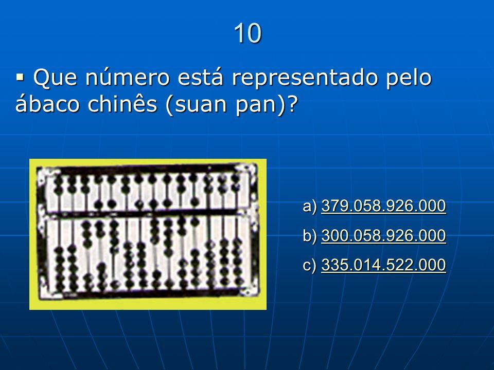 10 Que número está representado pelo ábaco chinês (suan pan)