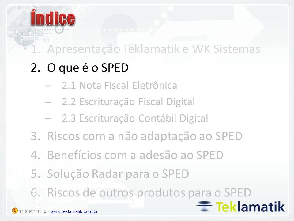 Índice Apresentação Teklamatik e WK Sistemas O que é o SPED