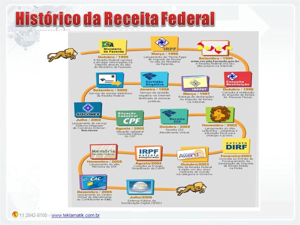 Histórico da Receita Federal