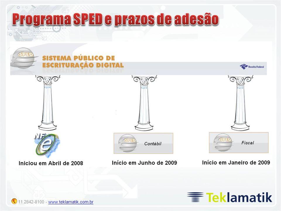 Programa SPED e prazos de adesão