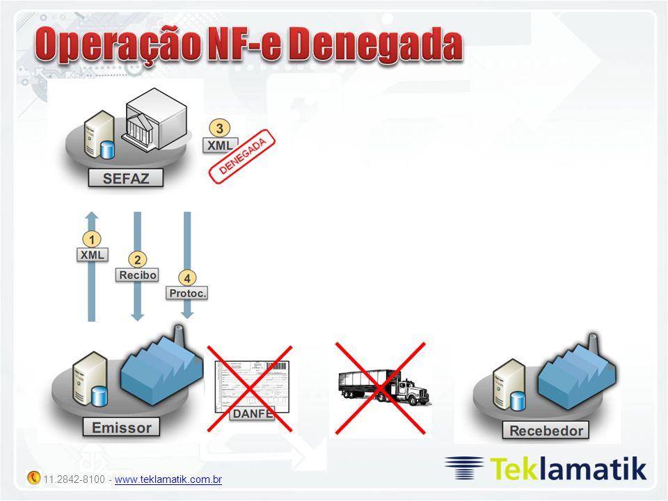Operação NF-e Denegada