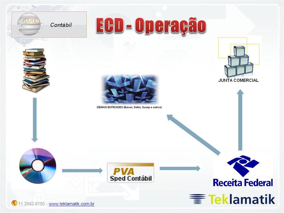 ECD - Operação