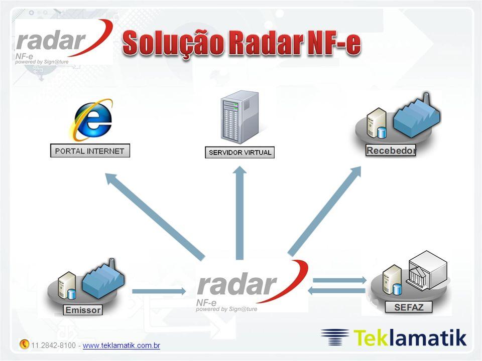 Solução Radar NF-e