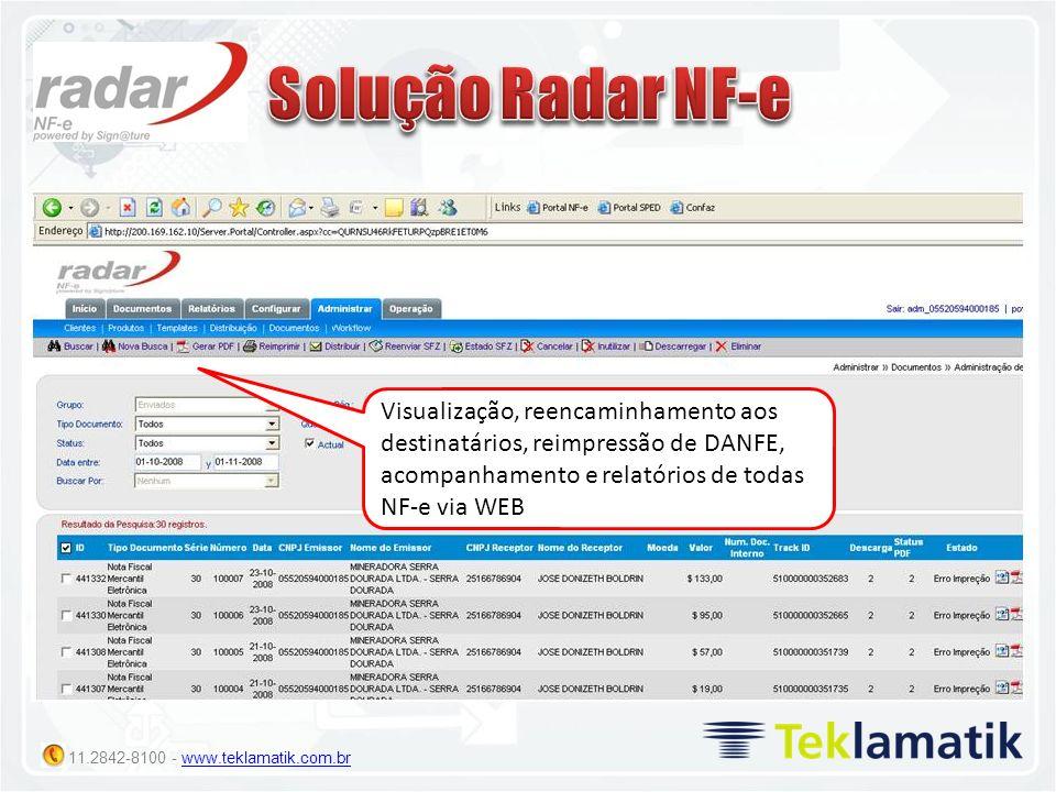 Solução Radar NF-eVisualização, reencaminhamento aos destinatários, reimpressão de DANFE, acompanhamento e relatórios de todas NF-e via WEB.