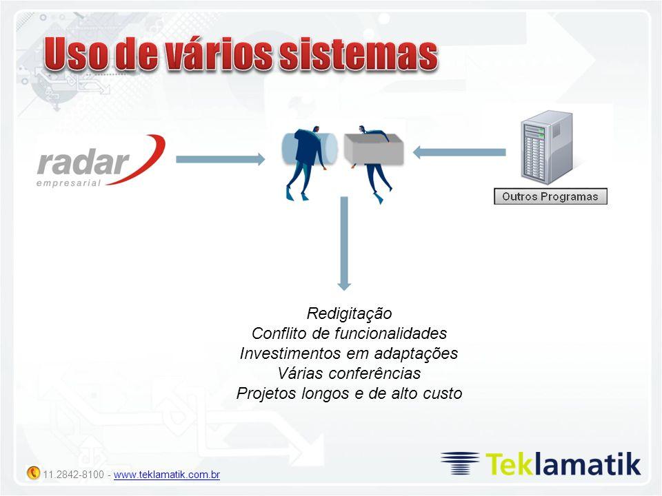 Uso de vários sistemas Redigitação Conflito de funcionalidades