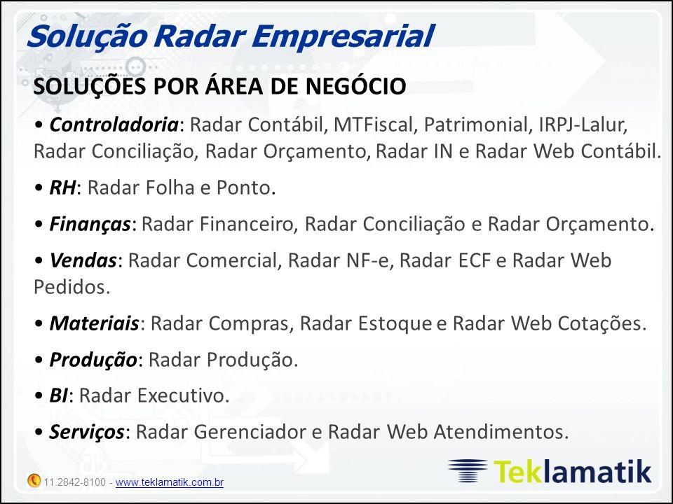Solução Radar Empresarial