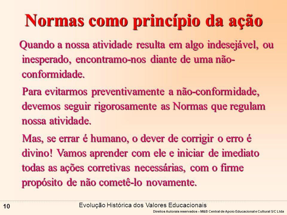 Normas como princípio da ação