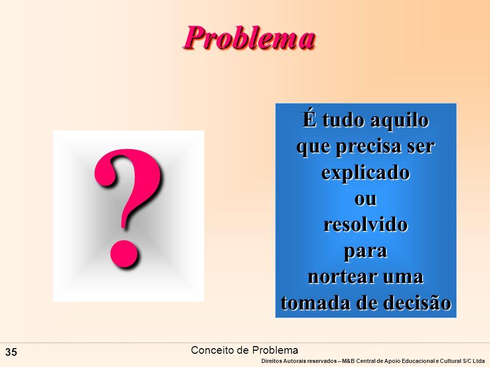 Problema É tudo aquilo que precisa ser explicado ou resolvido para