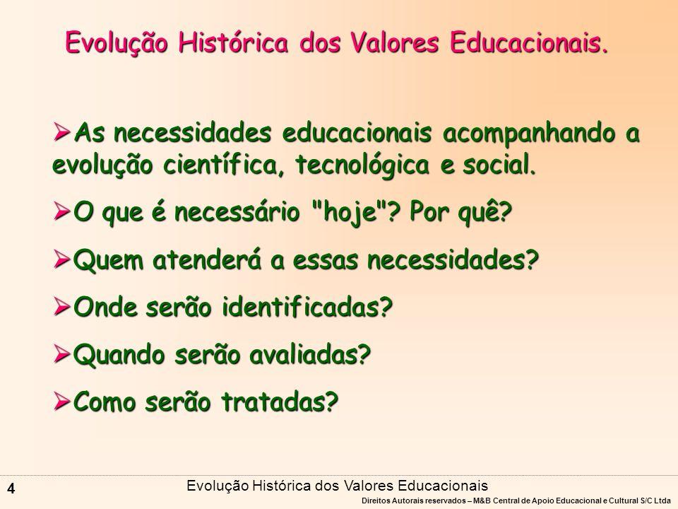 Evolução Histórica dos Valores Educacionais.
