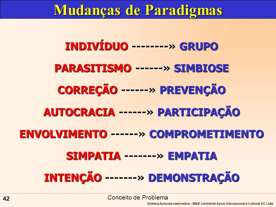 Mudanças de Paradigmas