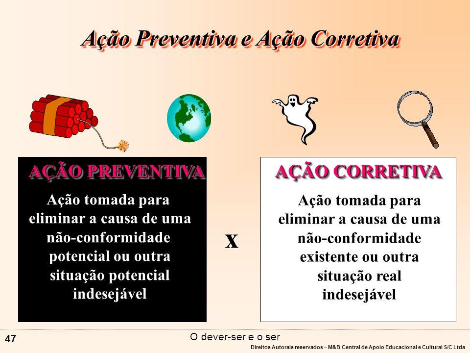 Ação Preventiva e Ação Corretiva