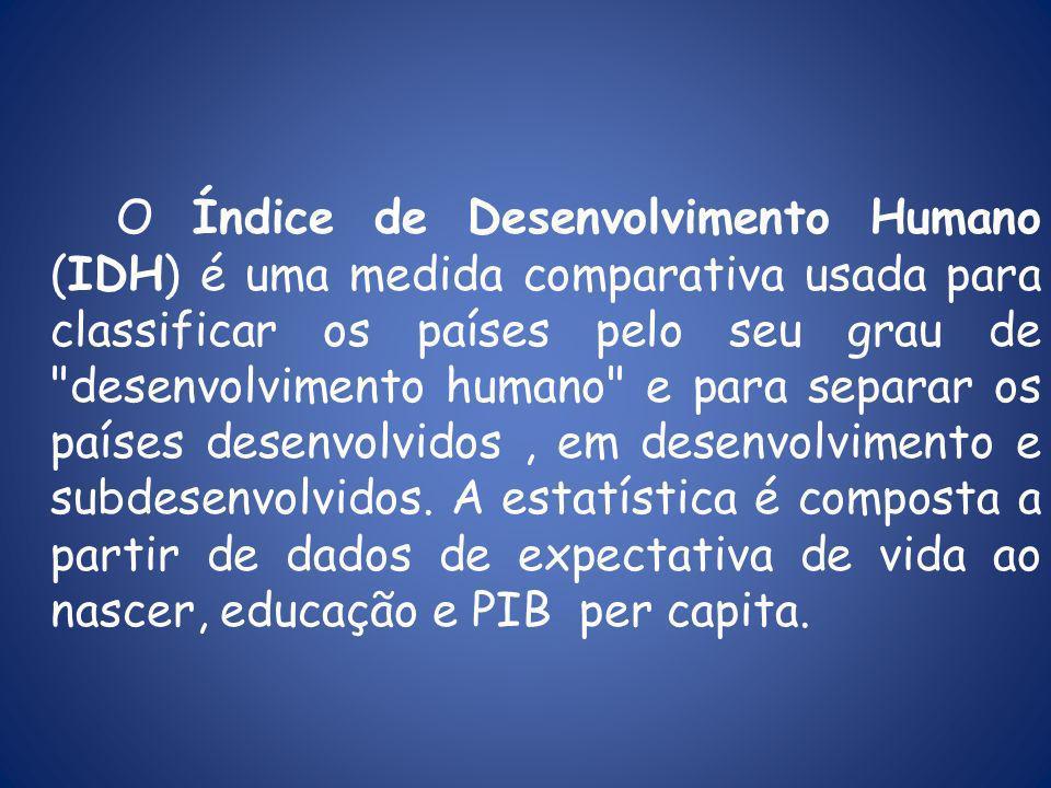 O Índice de Desenvolvimento Humano (IDH) é uma medida comparativa usada para classificar os países pelo seu grau de desenvolvimento humano e para separar os países desenvolvidos , em desenvolvimento e subdesenvolvidos.