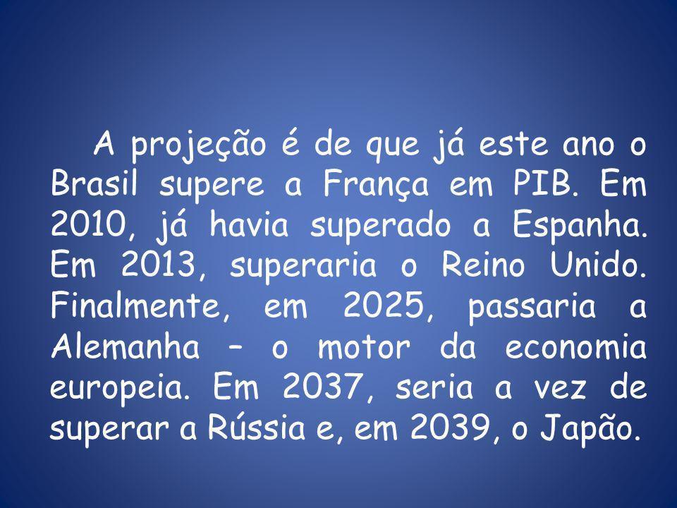 A projeção é de que já este ano o Brasil supere a França em PIB