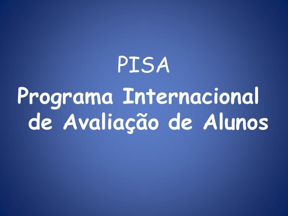 PISA Programa Internacional de Avaliação de Alunos