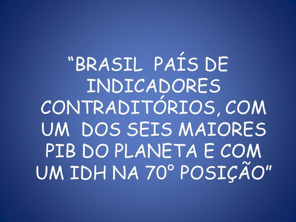 BRASIL PAÍS DE INDICADORES CONTRADITÓRIOS, COM UM DOS SEIS MAIORES PIB DO PLANETA E COM UM IDH NA 70° POSIÇÃO