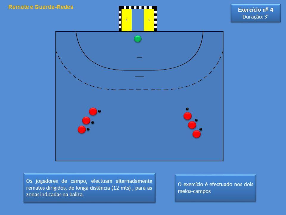 Exercício nº 4 Remate e Guarda-Redes Duração: 3'