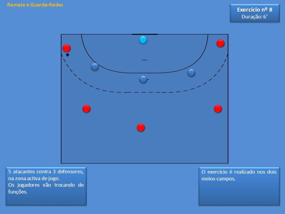Exercício nº 8 Remate e Guarda-Redes Duração: 6'
