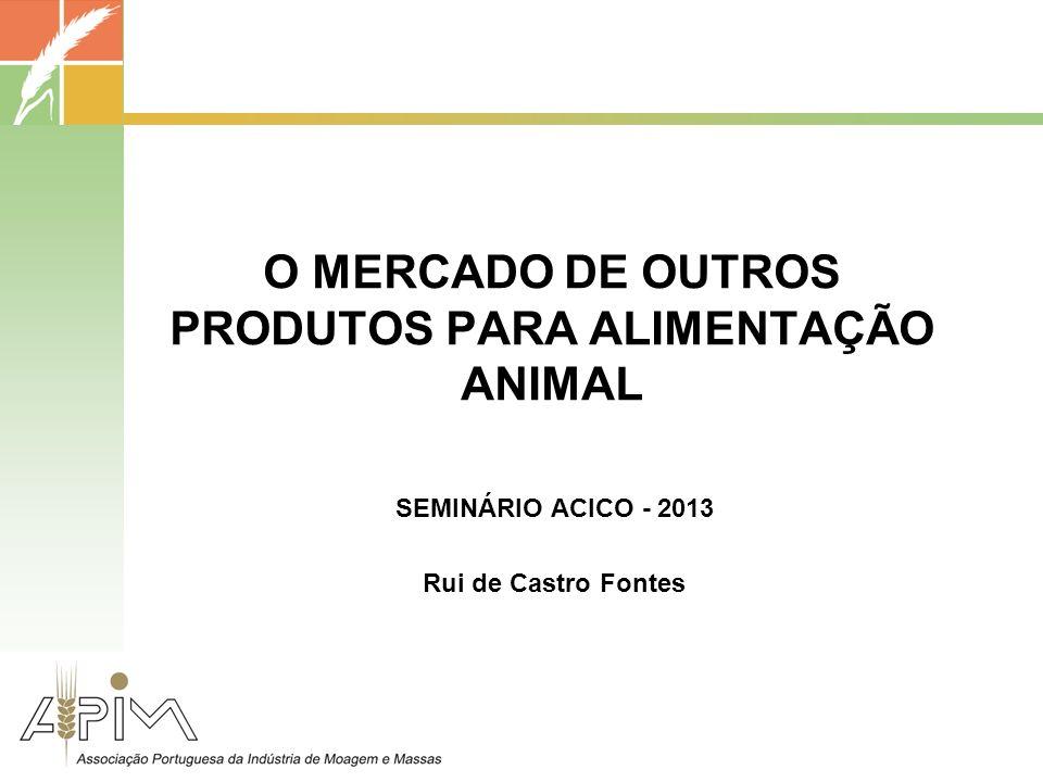 O MERCADO DE OUTROS PRODUTOS PARA ALIMENTAÇÃO ANIMAL