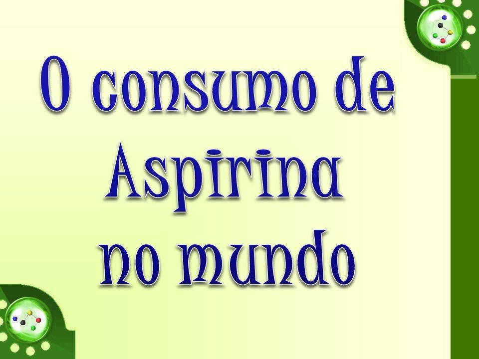 O consumo de Aspirina no mundo
