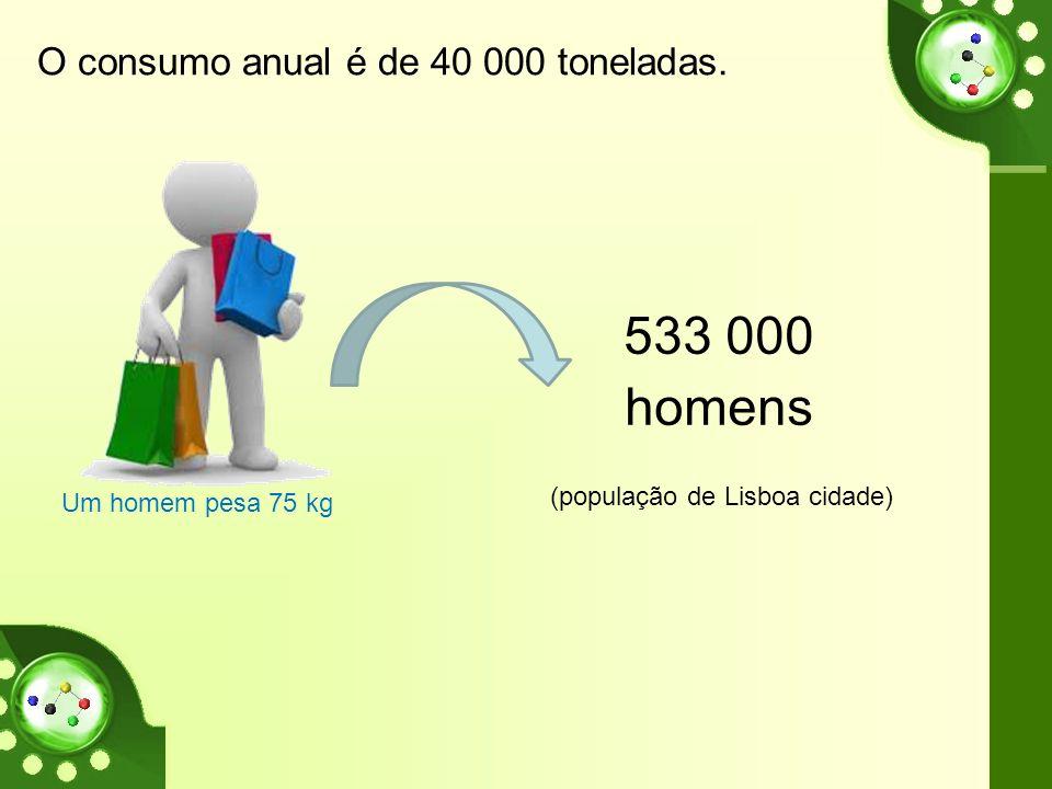 (população de Lisboa cidade)