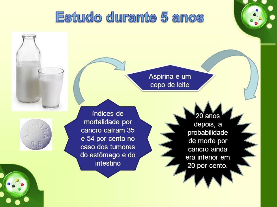 Aspirina e um copo de leite