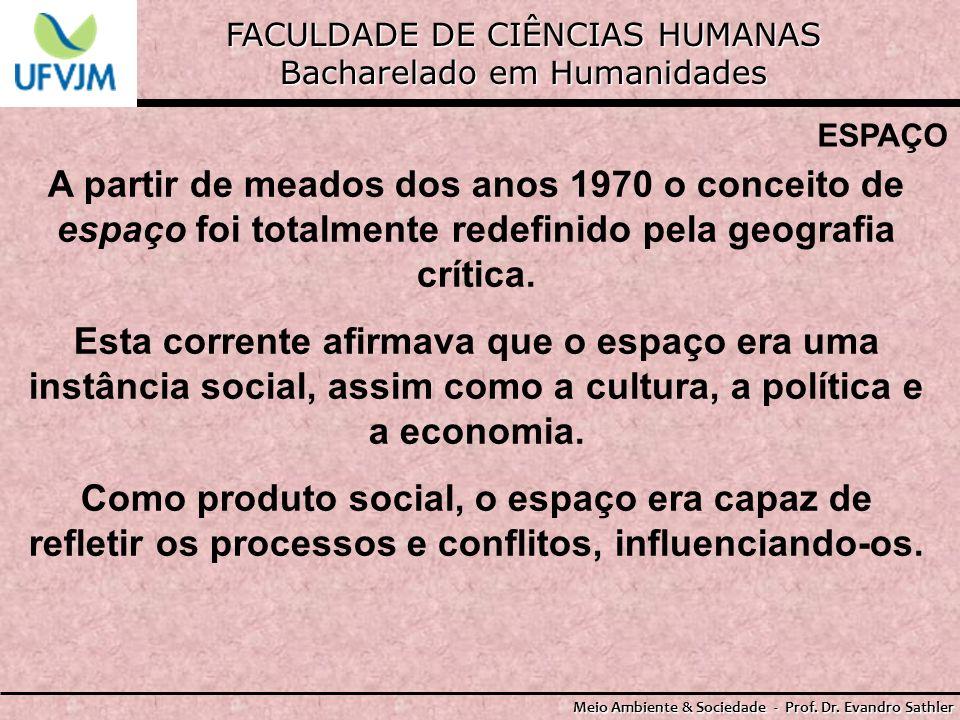 FACULDADE DE CIÊNCIAS HUMANAS