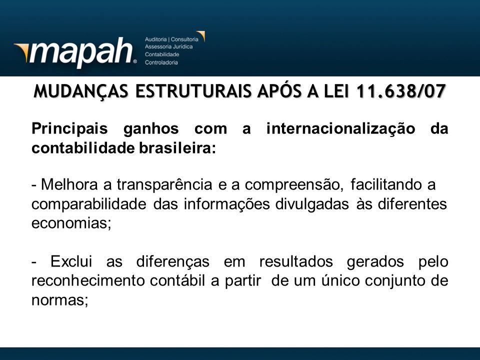 MUDANÇAS ESTRUTURAIS APÓS A LEI 11.638/07