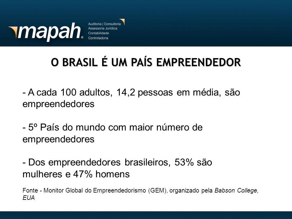O BRASIL É UM PAÍS EMPREENDEDOR