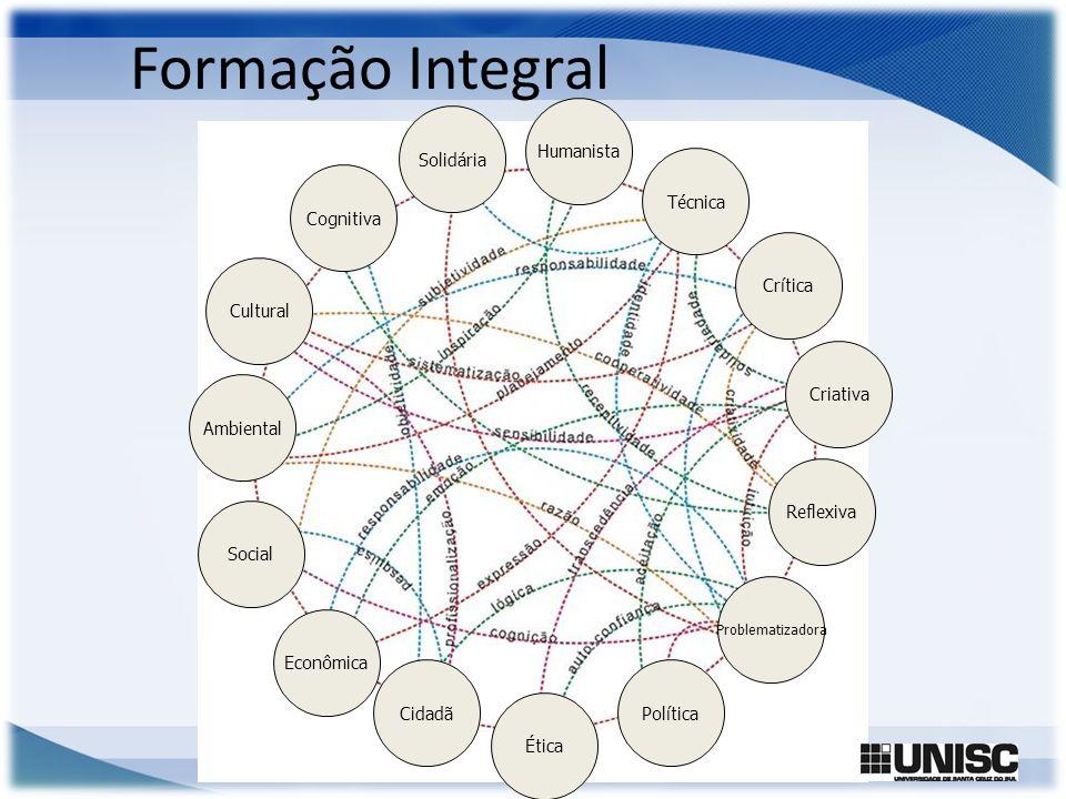 Formação Integral Humanista Solidária Técnica Cognitiva Crítica