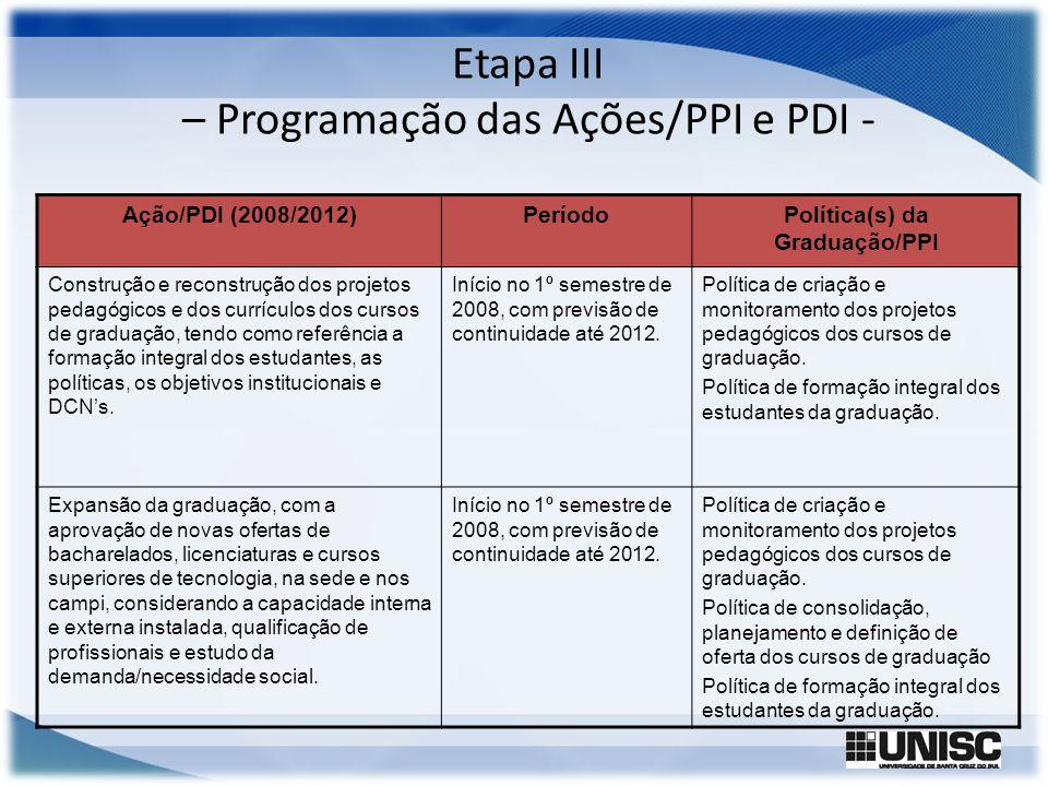 Etapa III – Programação das Ações/PPI e PDI -