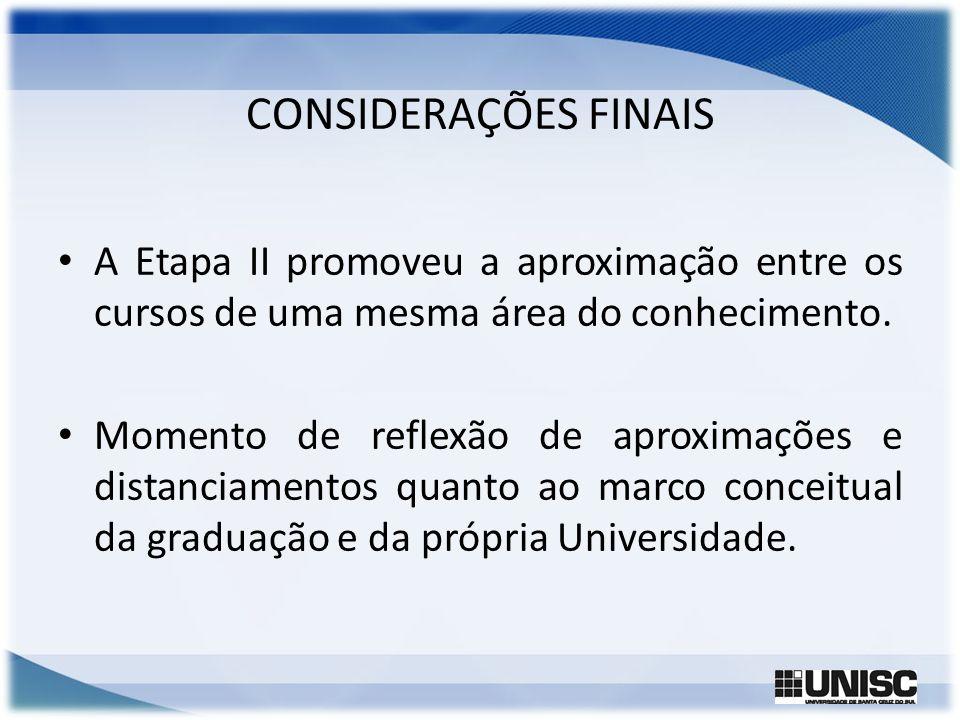 CONSIDERAÇÕES FINAIS A Etapa II promoveu a aproximação entre os cursos de uma mesma área do conhecimento.