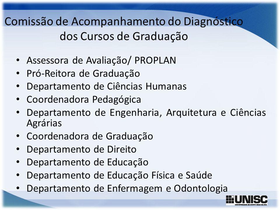 Comissão de Acompanhamento do Diagnóstico dos Cursos de Graduação